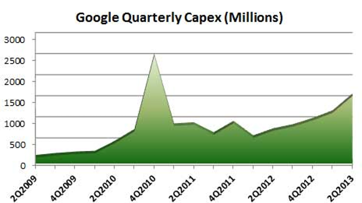 Content Dam Cim Online Articles 2013 July Googlecapex Datacenterknow