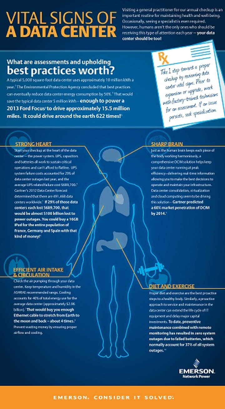 Content Dam Cim Online Articles 2013 May Emerson Data Center Healthcare Infographic