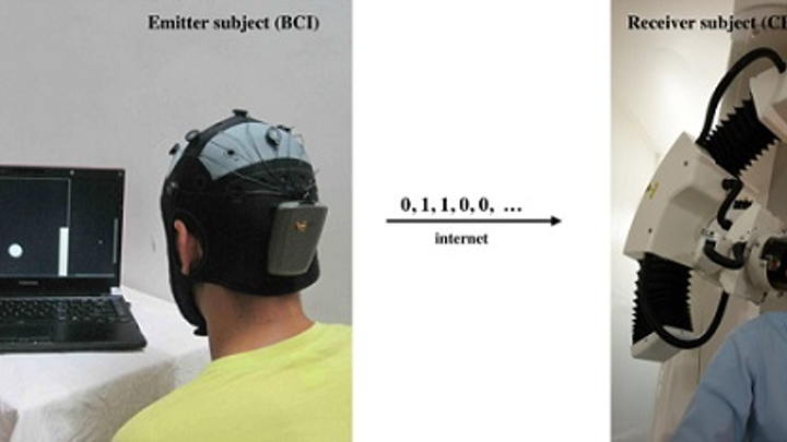 Direct brain-to-brain communication via Internet demonstrated in human subjects