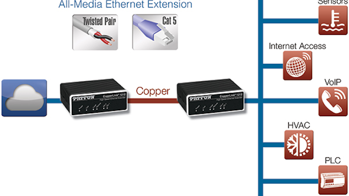 168-Mbps Ethernet extender streams media over existing copper network infrastructure