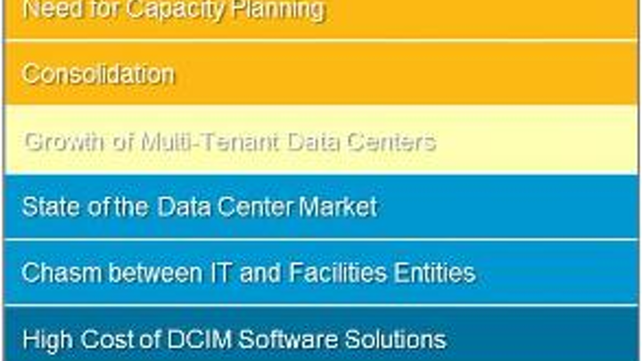 Drivers and inhibitors of the DCIM market, as listed and explained by IHS. The research firm's latest study, 'Data Center Infrastructure Management (DCIM) Report - 2014' estimates the global DCIM market at $280 million in 2014, with a projected 26-percent CAGR through 2019.