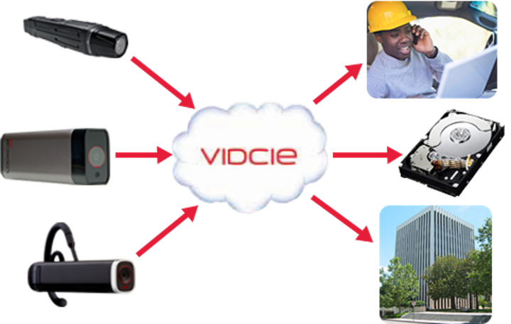 Live-streaming video enables remote collaboration in enterprise security networks
