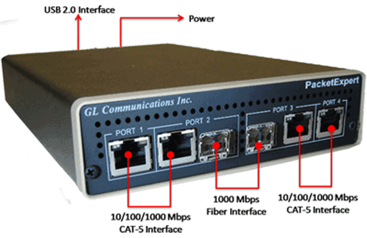 GL Communications adds Ethernet, IP testing to PacketExpert platform