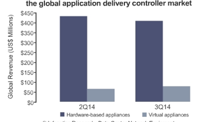 Analyst: 25G, 50G Ethernet will transform data center switching market