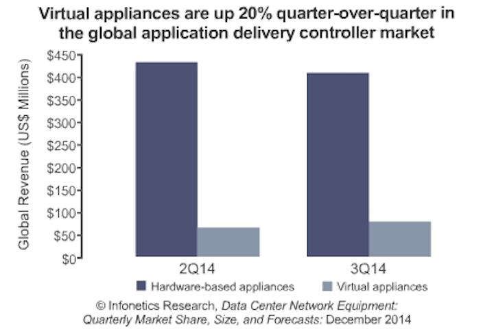 Analyst: 25G, 50G Ethernet will transform data center switching market