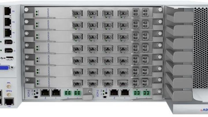 ADVA 'just right'-sizes data center optical transport interconnect hardware
