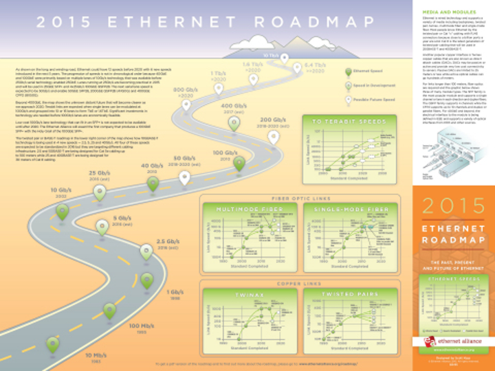 Ethernet Alliance lights path to next Ethernet era with OFC 2017 multi-booth demo