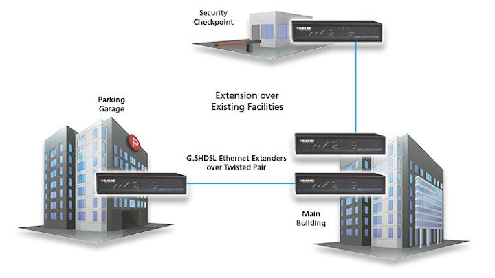 3 ways to break the 100-meter copper barrier for Ethernet LAN extension