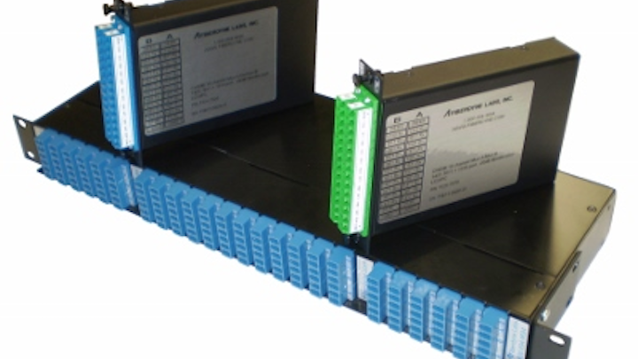 LGX modules from Fiberdyne Labs are available in 1RU (bottom) and single-wide (top) constructions. The modules can house many combinations of fiber-optic splitters and WDM/CWDM/DWDM passive components.