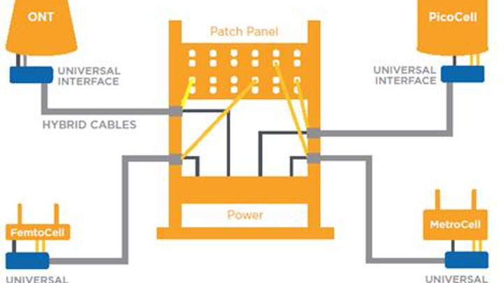 Poweredfiber Fig1