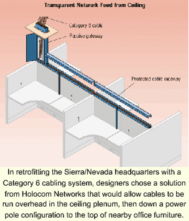 Designing for when powers collide | Cabling Installation