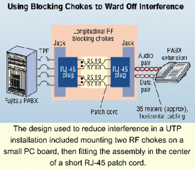 How UTP deals with interference   Cabling Installation