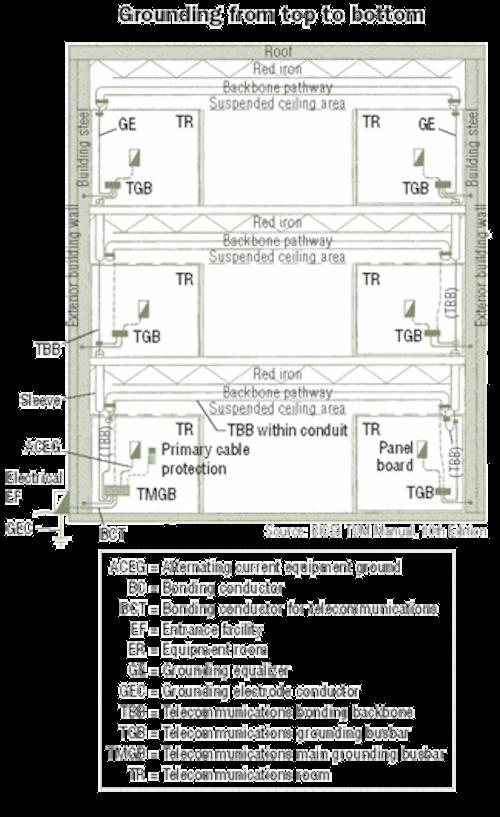 Tgb Wiring Schematic