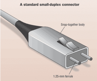 Optical Fiber Should Have A Standard Connector Cabling Installation Maintenance