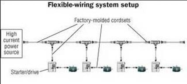 Industrial Machine Wiring - Technical Diagrams on
