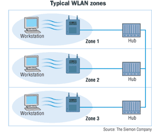 the what for of wireless fidelity cabling installation & maintenance  circuit diagram wireless fidelity #7