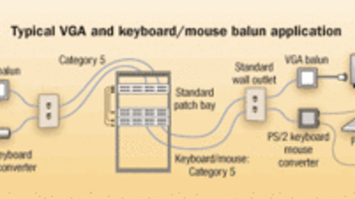 Av Baluns Add Value To Copper Cabling Systems Cabling Installation