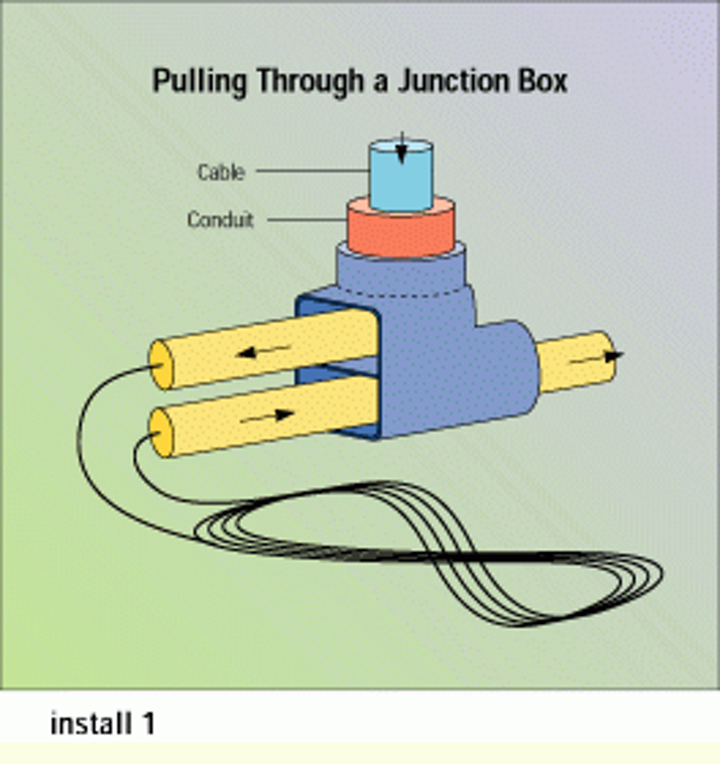 Installing fiber-optic cable in premises applications | Cabling