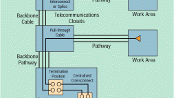 Kentucky Code Wiring Diagram on wiring color codes, capacitor codes, piping diagram codes, wiring table codes, door codes, cable codes, safety codes, wiring function codes,
