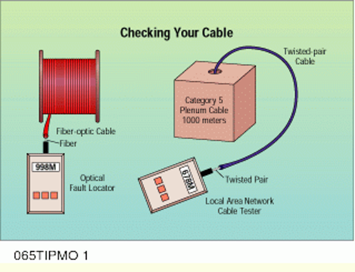Check your cable on the reel or in the box | Cabling
