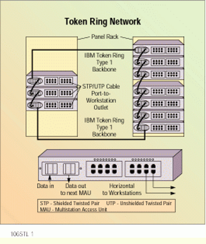 Installing Backbone Cabling Systems Cabling Installation Maintenance