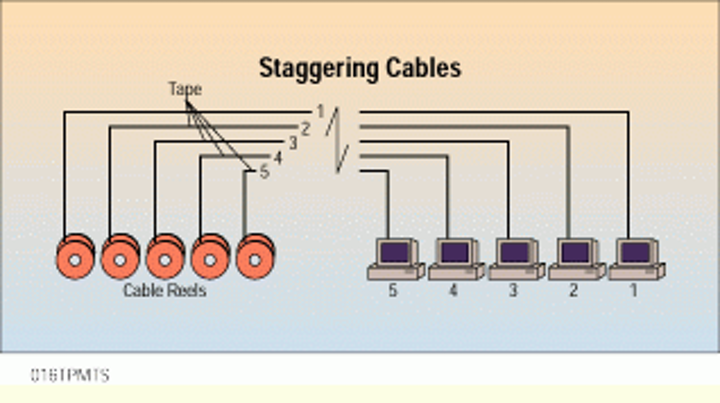 Efficiently installing multiple cable runs | Cabling