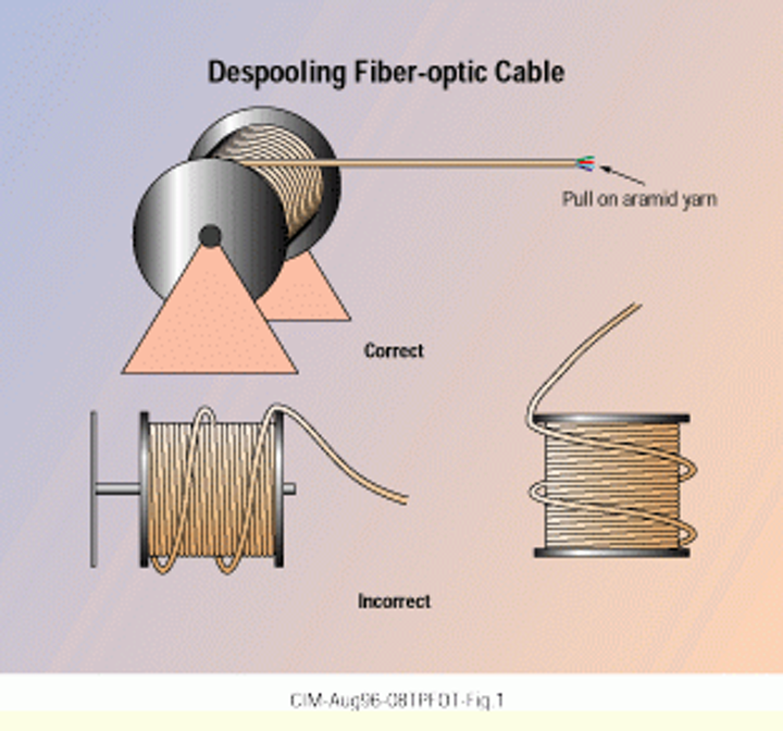 Prevent damage to fiber when pulling cable | Cabling Installation