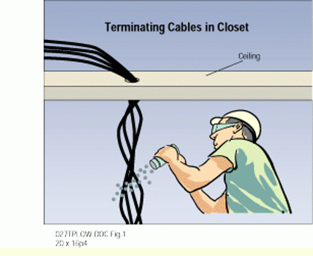 Superb Powder Makes Cables Easier To Pull And Terminate Cabling Wiring 101 Capemaxxcnl