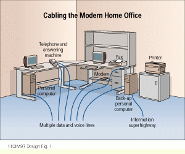 designing telecommunications for small offices and home offices | cabling  installation & maintenance  cabling installation & maintenance
