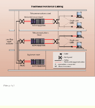 Topologies Wiring Commercial Grade - Wiring Diagram Read
