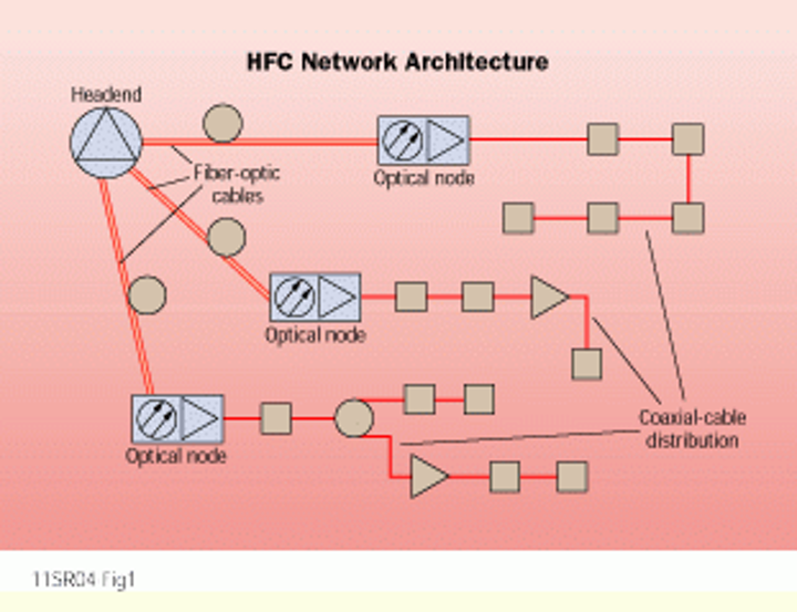 The role of coaxial cable in broadband networks | Cabling