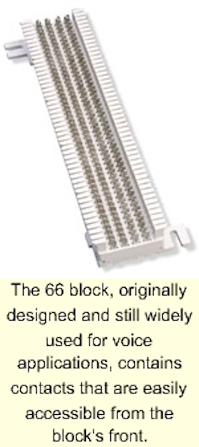 the 66 block, originally designed and still widely used for voice  applications, contains contacts that are easily accessible from the block's  front