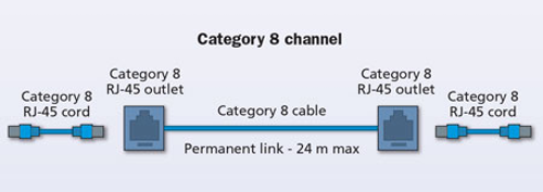 Two standards milestones accomplished and many other TIA ... on twisted shielded cable, cat 5 color code diagram, ethernet diagram, twisted pair transmission, twisted pair cable specifications, twisted wire, twisted pair connectors, twisted pair schematic, cable diagram, air bag system diagram, twisted pair pinout, gigabit crossover diagram, twisted pair cable vs crossover, twisted pair tools, twisted pair antenna, twisted pair cable color code, twisted pair symbol, utp diagram, odl diagram, air bag installation diagram,