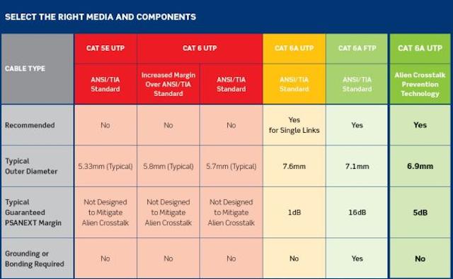 Brilliant Av Cable Recommendations For Hdbaset Cabling Installation Wiring Cloud Funidienstapotheekhoekschewaardnl