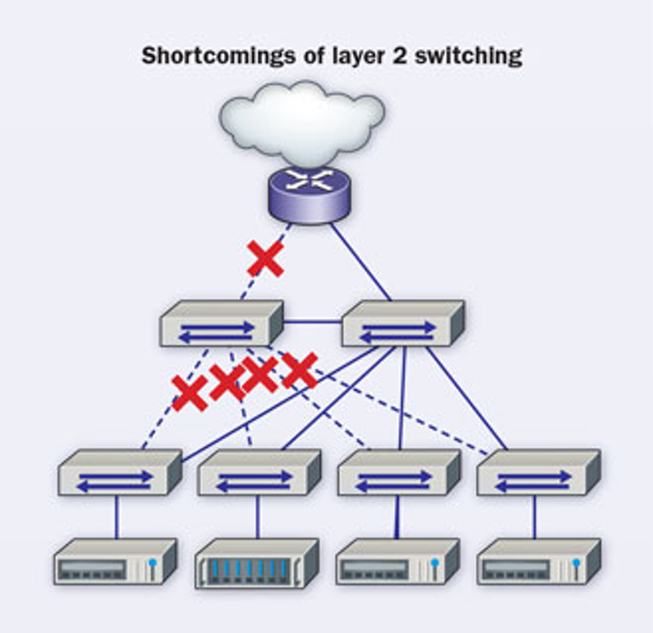 Cabling the spine-and-leaf network switch fabric | Cabling