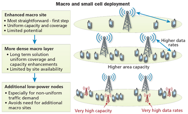 on macro solutions wiring diagram