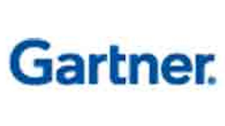 Worldwide server virtualization market reaching its peak: Gartner