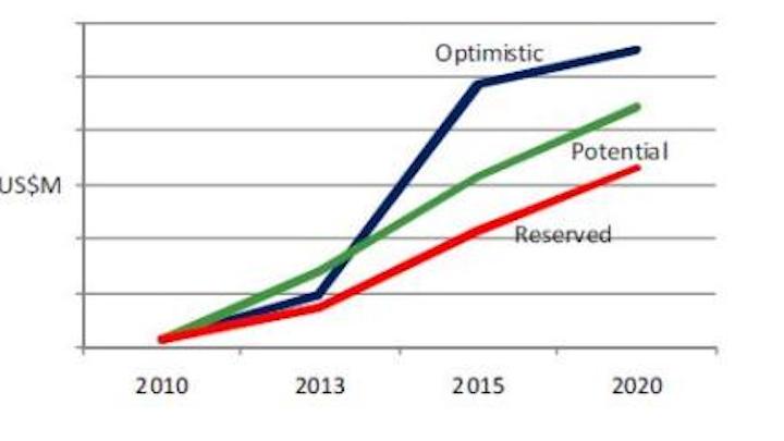 Content Dam Etc Medialib New Lib Cablinginstall Online Articles 2011 12 Bsria Passive Optical Lan 71795