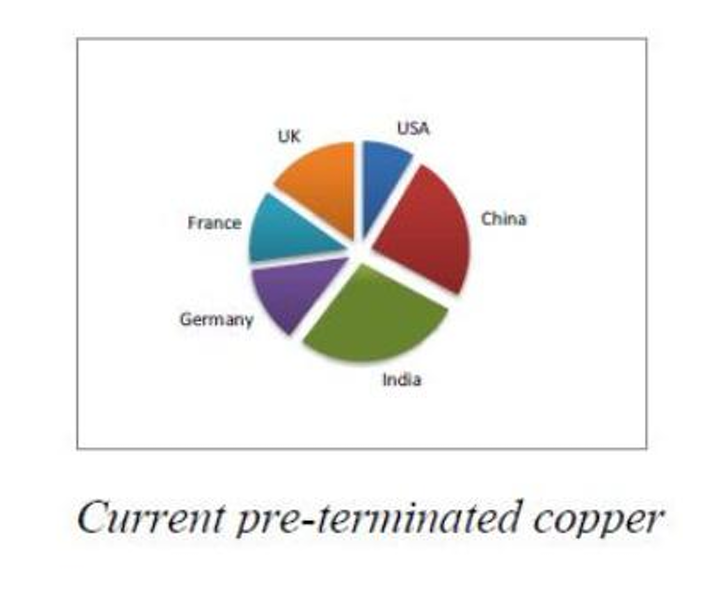 Content Dam Etc Medialib New Lib Cablinginstall Online Articles 2011 12 Bsria Preterminated Copper Chart 99359