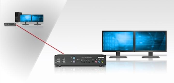 Content Dam Etc Medialib New Lib Cablinginstall Online Articles 2012 April Matrox Avio Fiber 79731