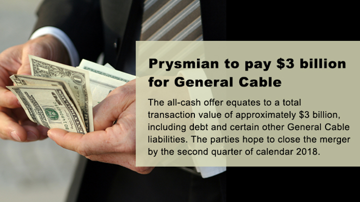 Prysmian completes acquisition of General Cable