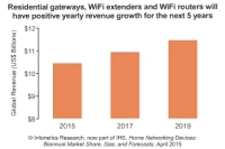 Content Dam Cim En Articles 2015 06 Ihs Multiscreen Wifi Extension Leftcolumn Article Thumbnailimage File