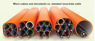 Considerations In Outside Fiber Optic Cable Design