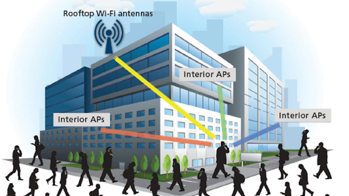 Content Dam Cim En Articles Print Volume 26 Issue 2 Features Wireless Trends In Outdoor And Public Venue Wifi Networks Leftcolumn Article Thumbnailimage File