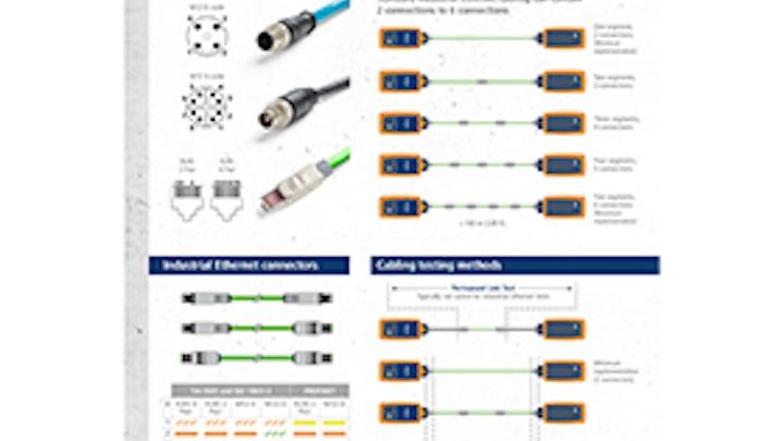 Digital poster illustrates Industrial Ethernet cable testing