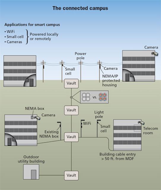1905cim Tech F5