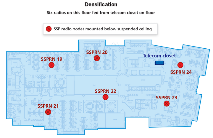 On this floor of a commercial office building, a single telecom closet serves 6 radios.