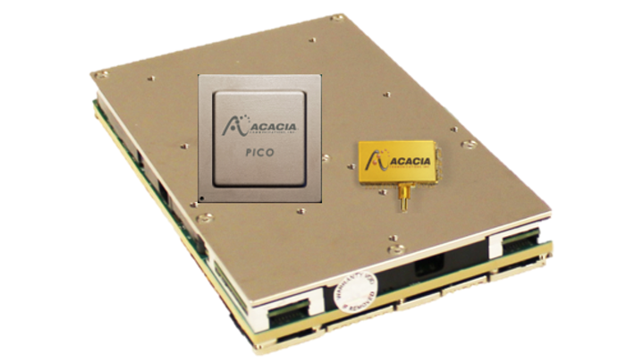 Acacia Ac1200 Pico Pic 2018 5d24f62f69778